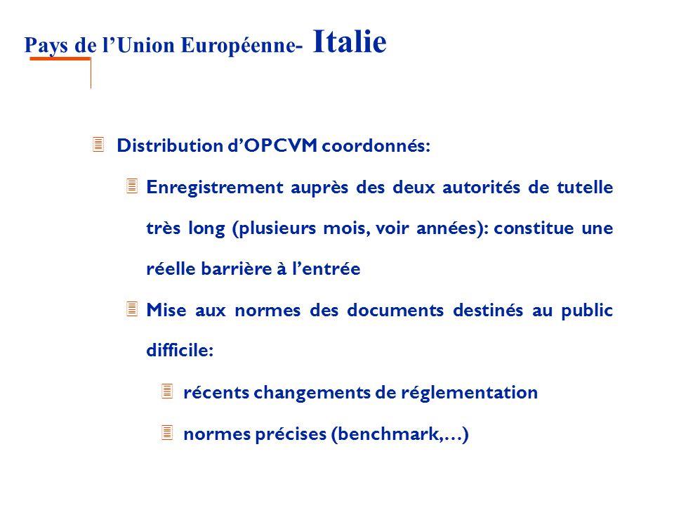 Pays de lUnion Européenne- Italie 3 Distribution dOPCVM coordonnés: 3 Enregistrement auprès des deux autorités de tutelle très long (plusieurs mois, v