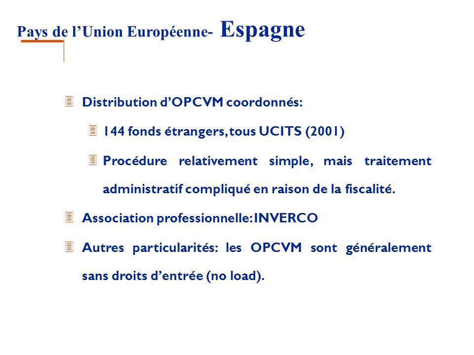 Pays de lUnion Européenne- Espagne 3 Distribution dOPCVM coordonnés: 3 144 fonds étrangers, tous UCITS (2001) 3 Procédure relativement simple, mais tr