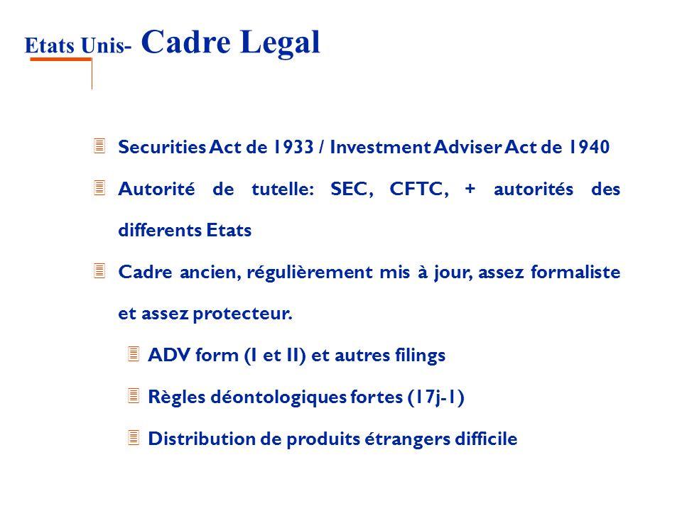 Etats Unis- Cadre Legal 3 Securities Act de 1933 / Investment Adviser Act de 1940 3 Autorité de tutelle: SEC, CFTC, + autorités des differents Etats 3