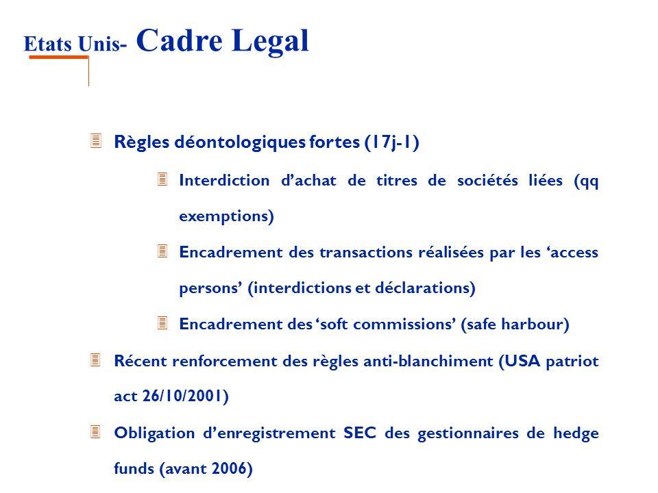 Etats Unis- Cadre Legal 3 Règles déontologiques fortes (17j-1) 3 Interdiction dachat de titres de sociétés liées (qq exemptions) 3 Encadrement des tra