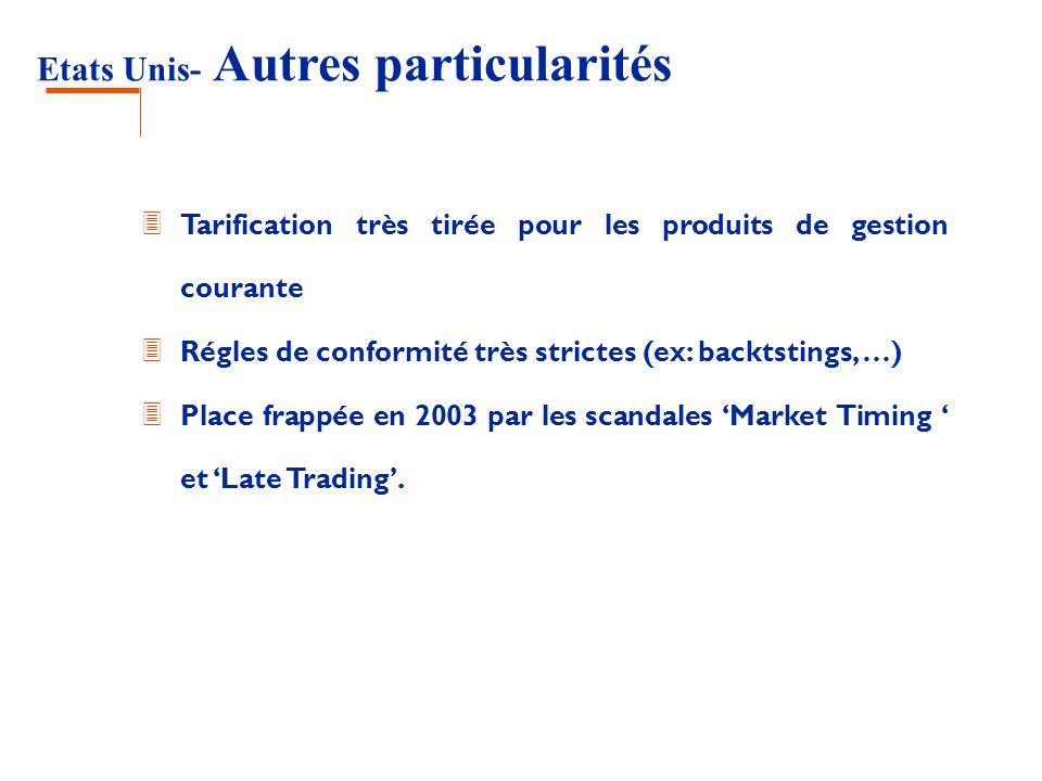 Etats Unis- Autres particularités 3 Tarification très tirée pour les produits de gestion courante 3 Régles de conformité très strictes (ex: backtsting