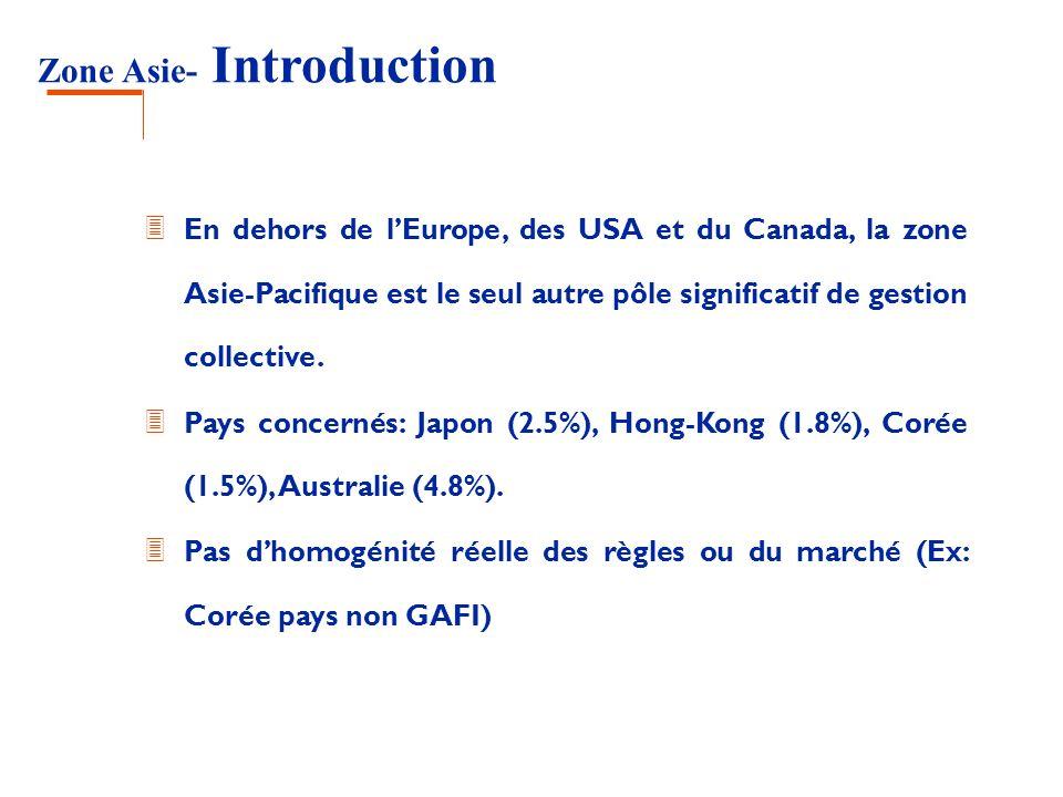 Zone Asie- Introduction 3 En dehors de lEurope, des USA et du Canada, la zone Asie-Pacifique est le seul autre pôle significatif de gestion collective