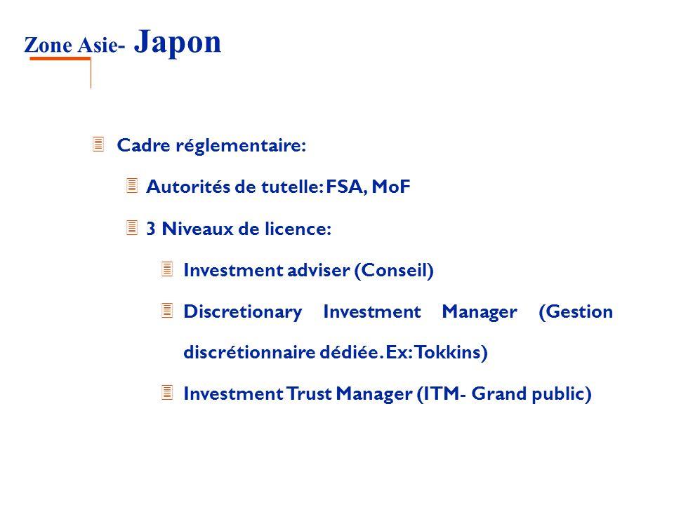Zone Asie- Japon 3 Cadre réglementaire: 3 Autorités de tutelle: FSA, MoF 3 3 Niveaux de licence: 3 Investment adviser (Conseil) 3 Discretionary Invest