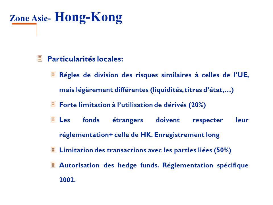 Zone Asie- Hong-Kong 3 Particularités locales: 3 Régles de division des risques similaires à celles de lUE, mais légèrement différentes (liquidités, t
