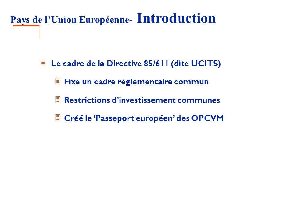 Pays de lUnion Européenne- Introduction 3 Dernières modifications de la Directive (UCITS i---> UCITS III) en cours de transposition dans les divers droits nationaux 3 Quelques divergences dinterprétation sur des points plus ou moins mineurs 3 Divergences philosophiques (usage des dérivés, implication des autorités de tutelle, fonds garantis, utilisation de warrants,…) 3 Importance variable du secteur de la gestion dans léconomie des pays membres