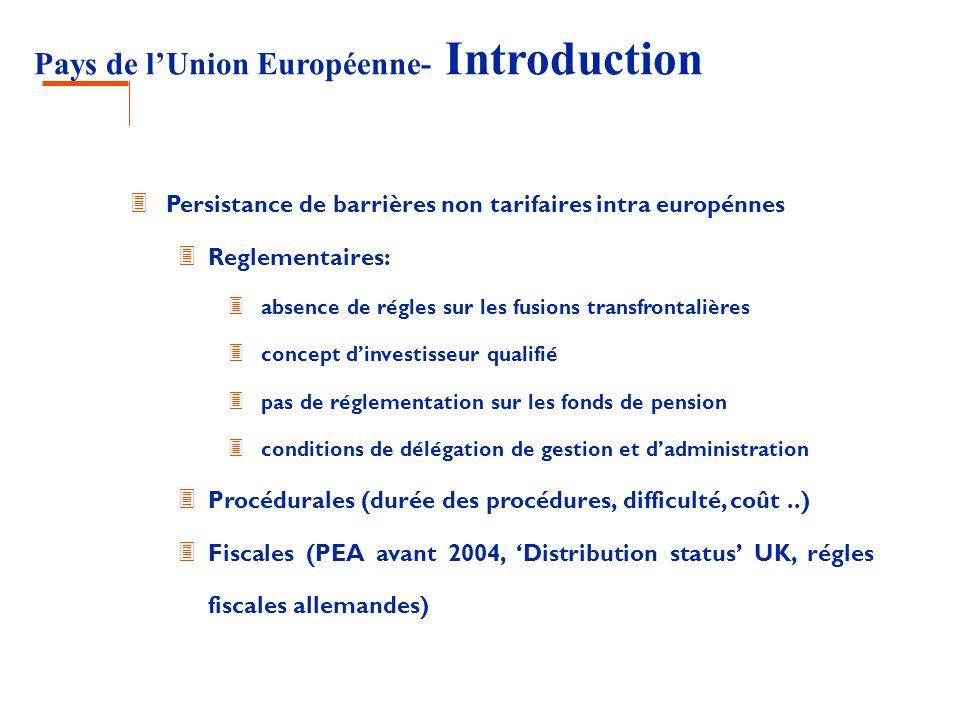 Pays de lUnion Européenne- Introduction 3 Réformes en cours: transcription MIFID, Livre vert et ESD 3 Transcription de la directive MIFID 3 Livre vert sur lévolution de la directive UCITS 3 Directive Europenne sur la taxation de lépargne (2003/48/CE du 3 juin 2003)