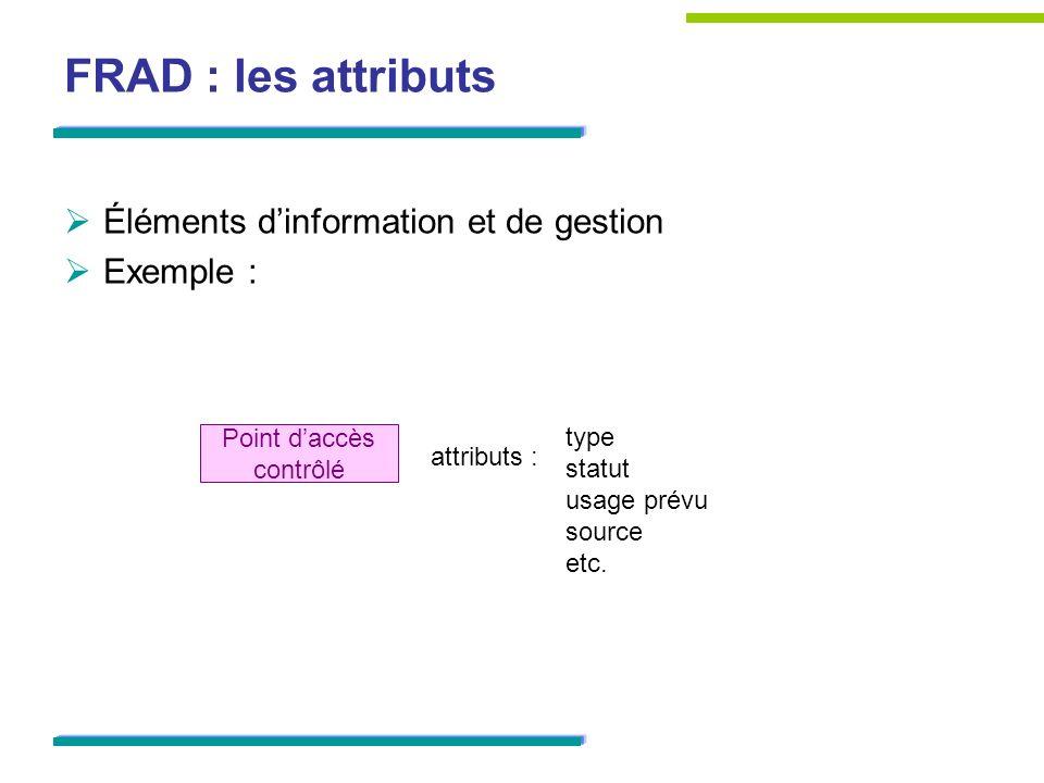 FRAD : les attributs Éléments dinformation et de gestion Exemple : Point daccès contrôlé attributs : type statut usage prévu source etc.