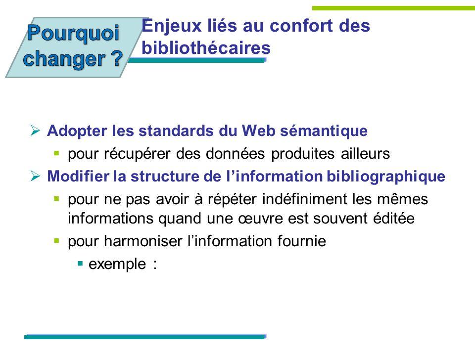 Enjeux liés au confort des bibliothécaires Adopter les standards du Web sémantique pour récupérer des données produites ailleurs Modifier la structure