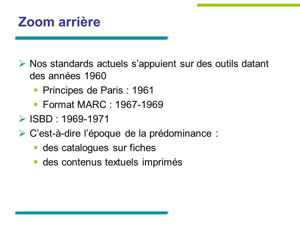 Zoom arrière Nos standards actuels sappuient sur des outils datant des années 1960 Principes de Paris : 1961 Format MARC : 1967-1969 ISBD : 1969-1971