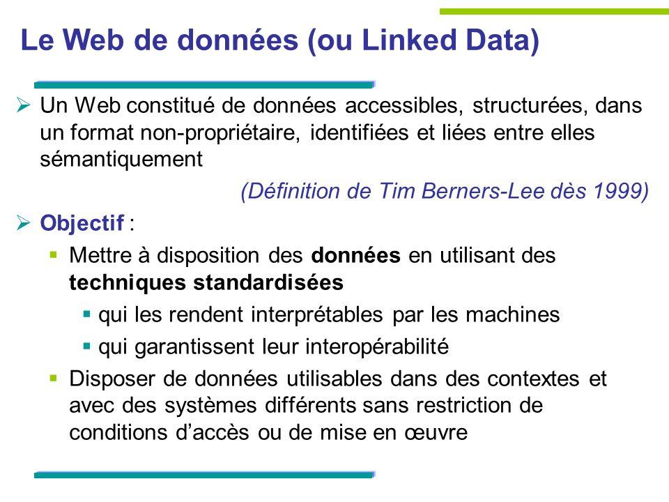 Le Web de données (ou Linked Data) Un Web constitué de données accessibles, structurées, dans un format non-propriétaire, identifiées et liées entre e