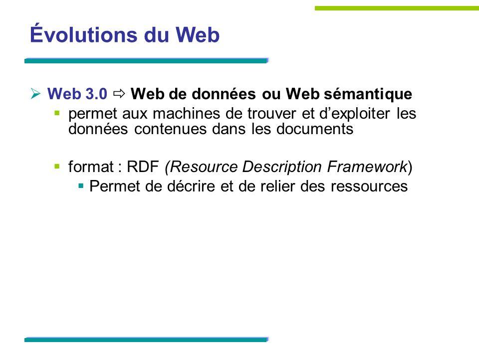 Évolutions du Web Web 3.0 Web de données ou Web sémantique permet aux machines de trouver et dexploiter les données contenues dans les documents forma