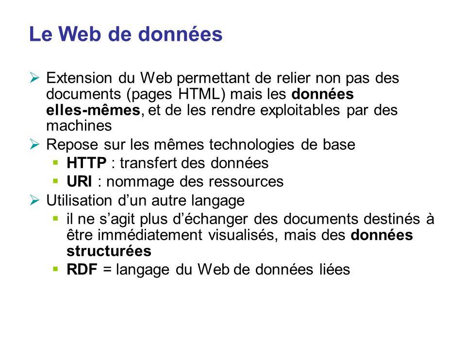 Le Web de données Extension du Web permettant de relier non pas des documents (pages HTML) mais les données elles-mêmes, et de les rendre exploitables