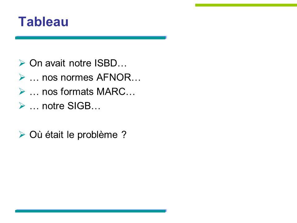 Tableau On avait notre ISBD… … nos normes AFNOR… … nos formats MARC… … notre SIGB… Où était le problème ?