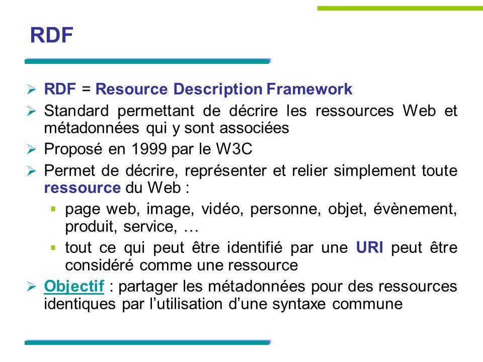 RDF RDF = Resource Description Framework Standard permettant de décrire les ressources Web et métadonnées qui y sont associées Proposé en 1999 par le