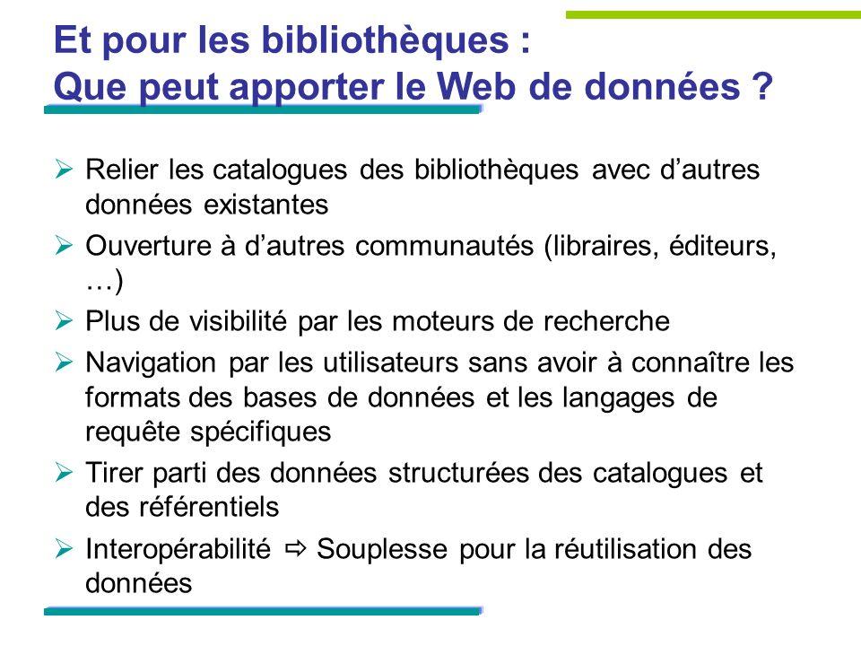Et pour les bibliothèques : Que peut apporter le Web de données ? Relier les catalogues des bibliothèques avec dautres données existantes Ouverture à