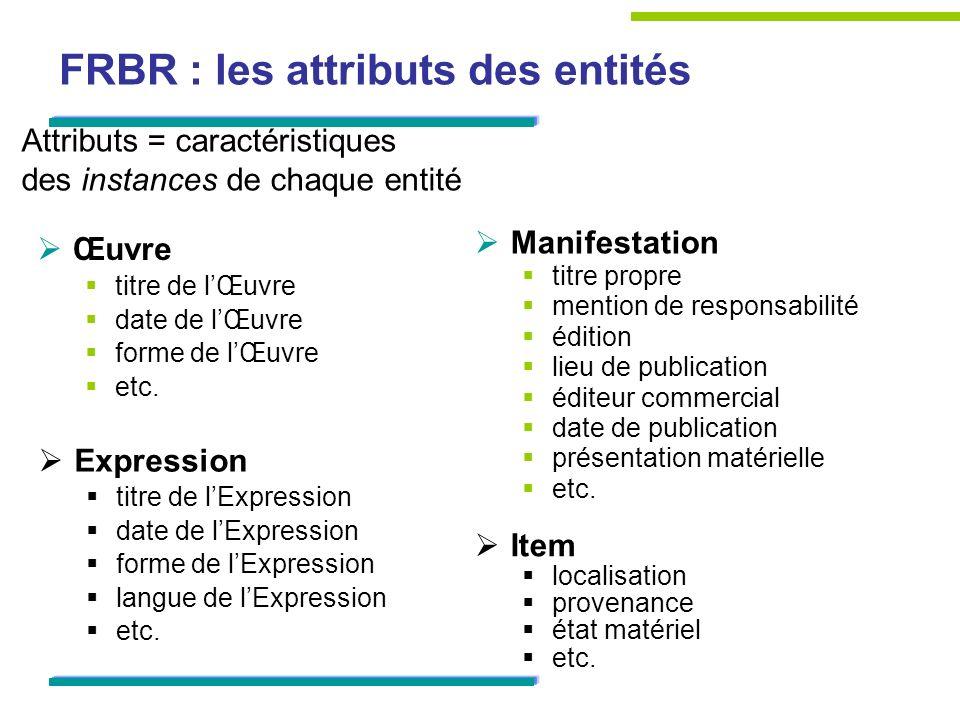 FRBR : les attributs des entités Œuvre titre de lŒuvre date de lŒuvre forme de lŒuvre etc. Manifestation titre propre mention de responsabilité éditio