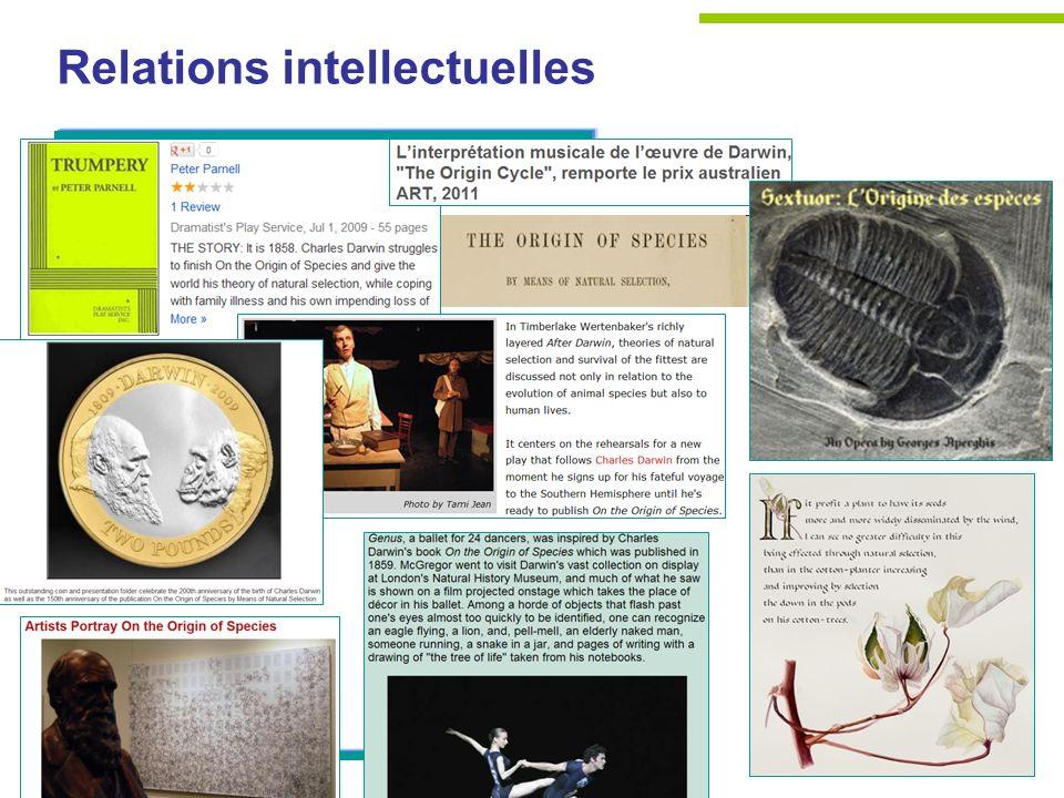 DEV 10 - 18 juin 201292 Relations intellectuelles