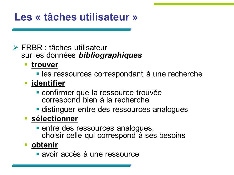 Les « tâches utilisateur » FRBR : tâches utilisateur sur les données bibliographiques trouver les ressources correspondant à une recherche identifier