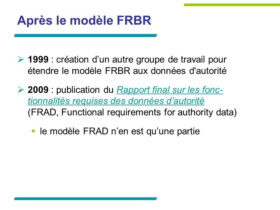Après le modèle FRBR 1999 : création dun autre groupe de travail pour étendre le modèle FRBR aux données d'autorité 2009 : publication du Rapport fina