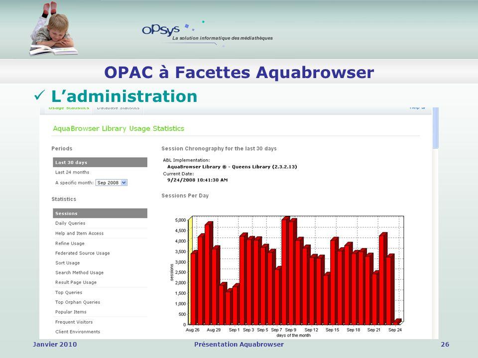 Janvier 2010Présentation Aquabrowser26 OPAC à Facettes Aquabrowser Ladministration