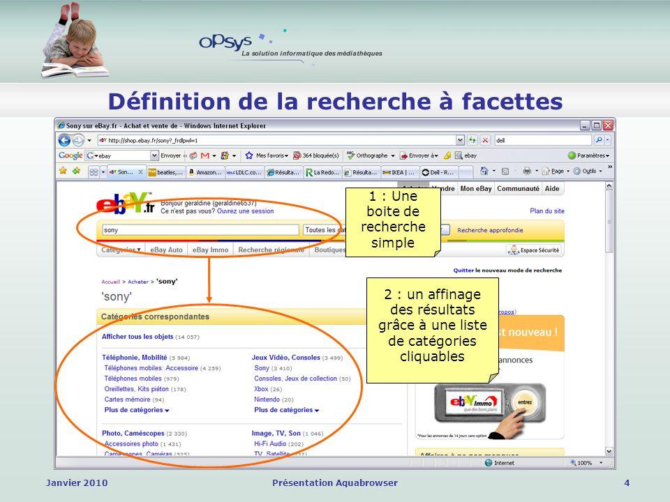 Janvier 2010Présentation Aquabrowser5 Définition de la recherche à facettes