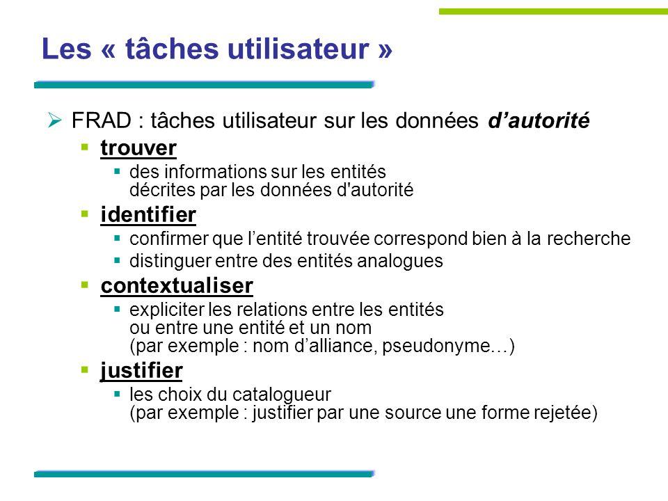 Les « tâches utilisateur » FRAD : tâches utilisateur sur les données dautorité trouver des informations sur les entités décrites par les données d'aut