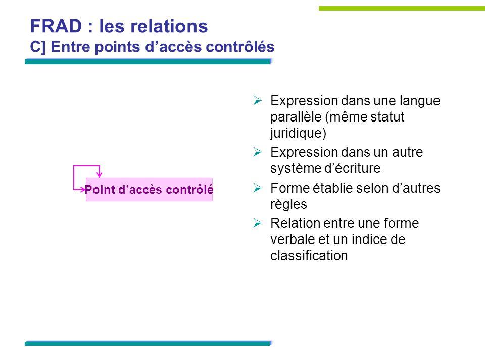 FRAD : les relations C] Entre points daccès contrôlés Expression dans une langue parallèle (même statut juridique) Expression dans un autre système dé
