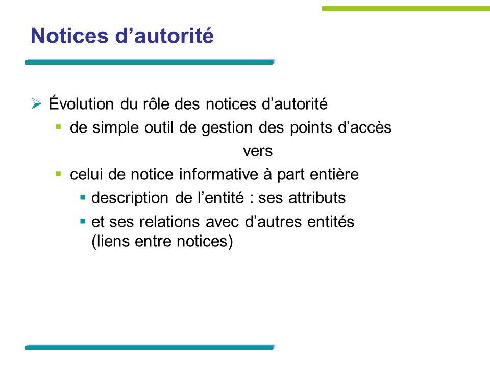 Notices dautorité Évolution du rôle des notices dautorité de simple outil de gestion des points daccès vers celui de notice informative à part entière