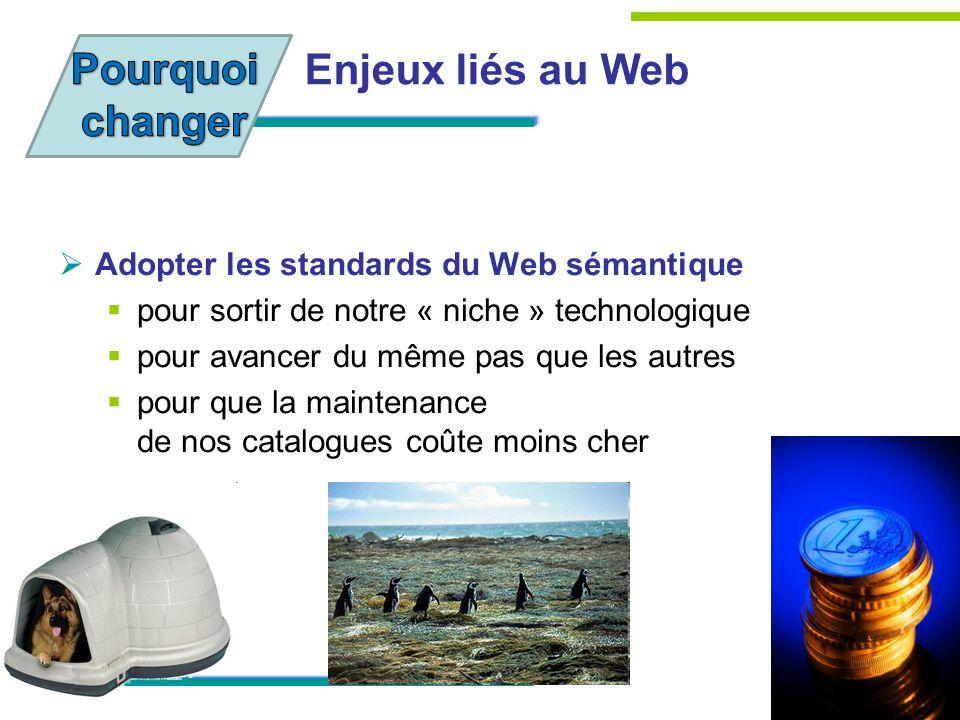 Enjeux liés au Web Adopter les standards du Web sémantique pour sortir de notre « niche » technologique pour avancer du même pas que les autres pour q