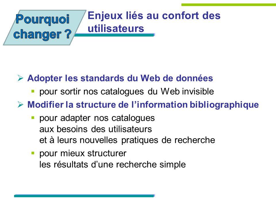 Enjeux liés au confort des utilisateurs Adopter les standards du Web de données pour sortir nos catalogues du Web invisible Modifier la structure de l