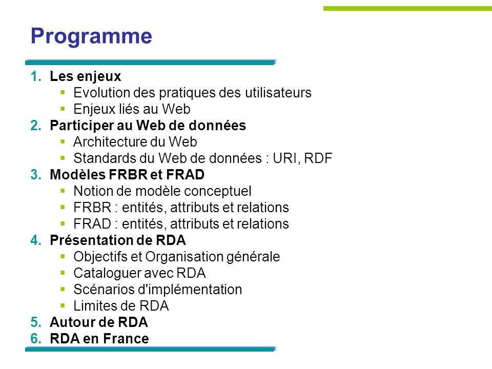 Programme 1.Les enjeux Evolution des pratiques des utilisateurs Enjeux liés au Web 2.Participer au Web de données Architecture du Web Standards du Web