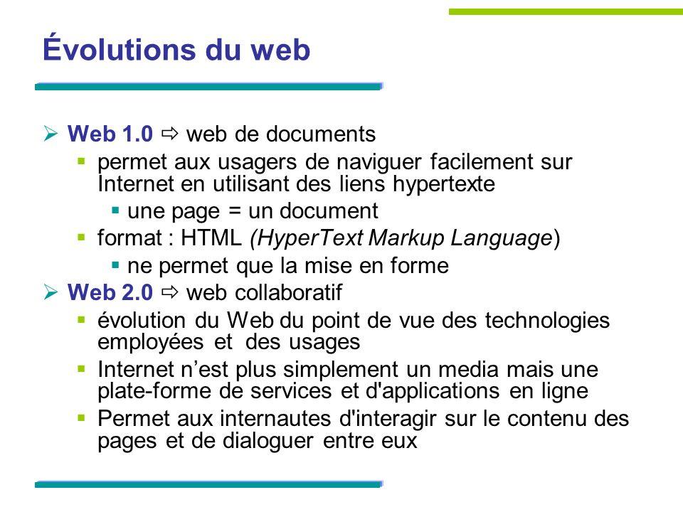Évolutions du web Web 1.0 web de documents permet aux usagers de naviguer facilement sur Internet en utilisant des liens hypertexte une page = un docu