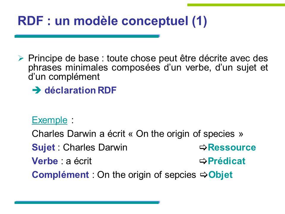 RDF : un modèle conceptuel (1) Principe de base : toute chose peut être décrite avec des phrases minimales composées dun verbe, dun sujet et dun compl