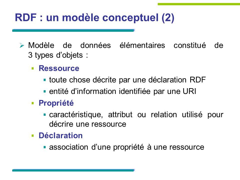 RDF : un modèle conceptuel (2) Modèle de données élémentaires constitué de 3 types dobjets : Ressource toute chose décrite par une déclaration RDF ent