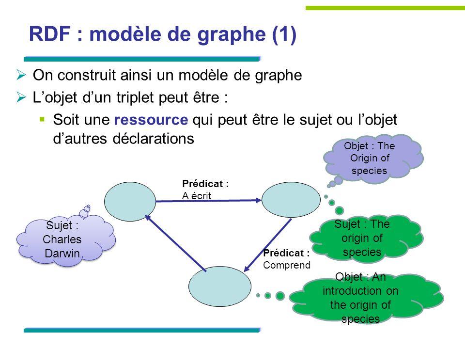 RDF : modèle de graphe (1) On construit ainsi un modèle de graphe Lobjet dun triplet peut être : Soit une ressource qui peut être le sujet ou lobjet d