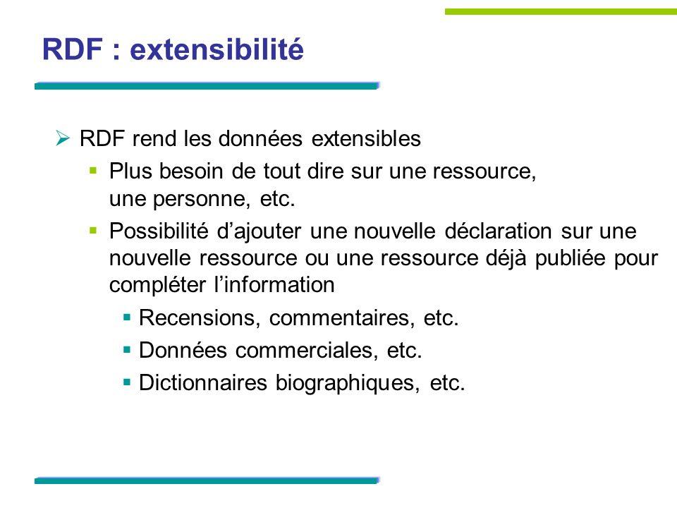 RDF : extensibilité RDF rend les données extensibles Plus besoin de tout dire sur une ressource, une personne, etc. Possibilité dajouter une nouvelle