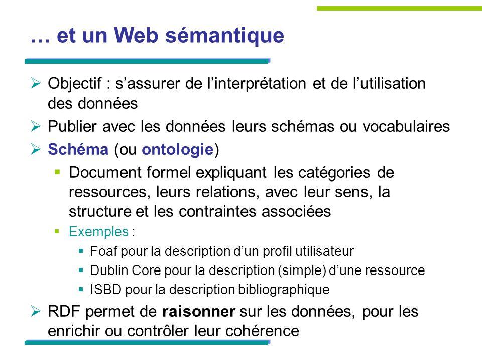 … et un Web sémantique Objectif : sassurer de linterprétation et de lutilisation des données Publier avec les données leurs schémas ou vocabulaires Sc