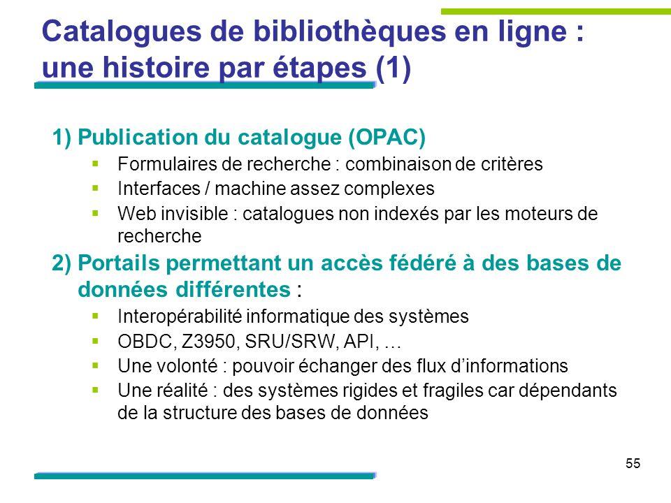 55 Catalogues de bibliothèques en ligne : une histoire par étapes (1) 1)Publication du catalogue (OPAC) Formulaires de recherche : combinaison de crit
