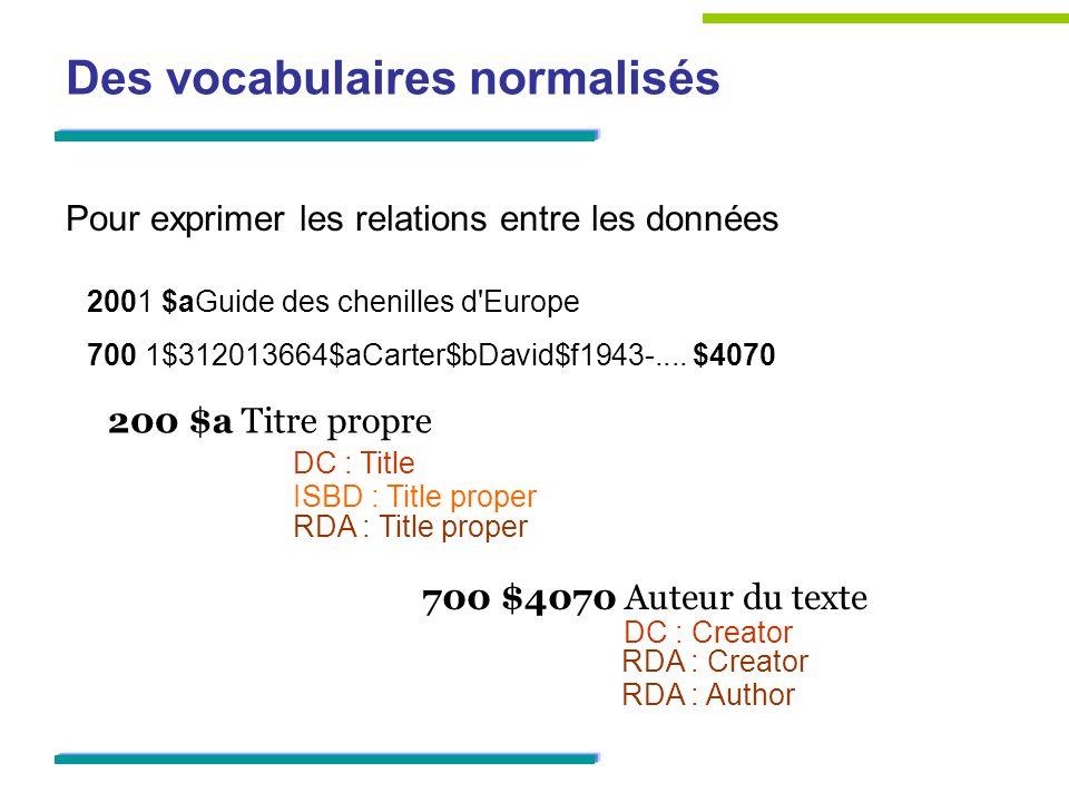 Des vocabulaires normalisés Pour exprimer les relations entre les données 2001 $aGuide des chenilles d'Europe 700 1$312013664$aCarter$bDavid$f1943-...