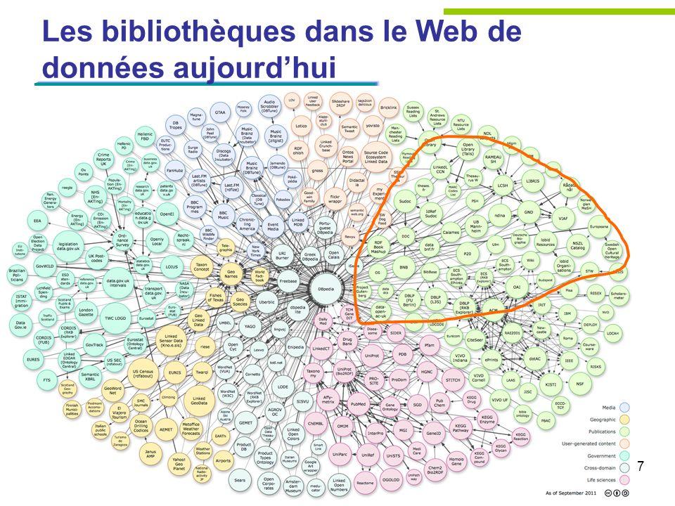 67 Les bibliothèques dans le Web de données aujourdhui