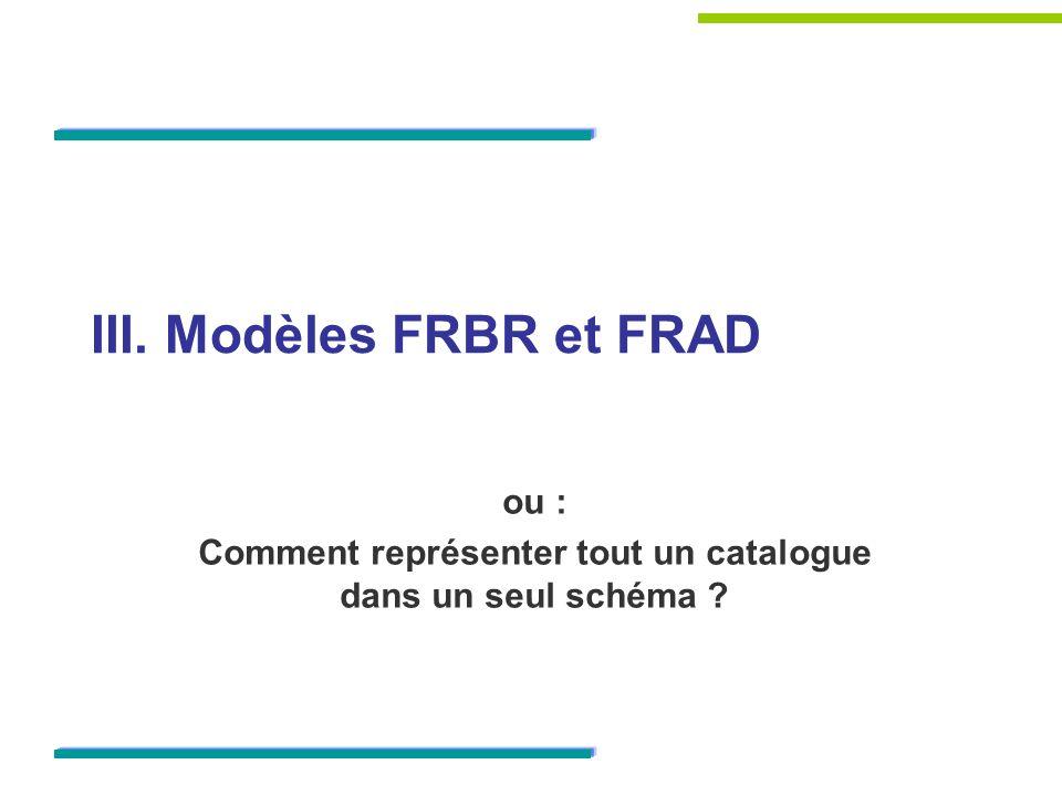 III. Modèles FRBR et FRAD ou : Comment représenter tout un catalogue dans un seul schéma ?