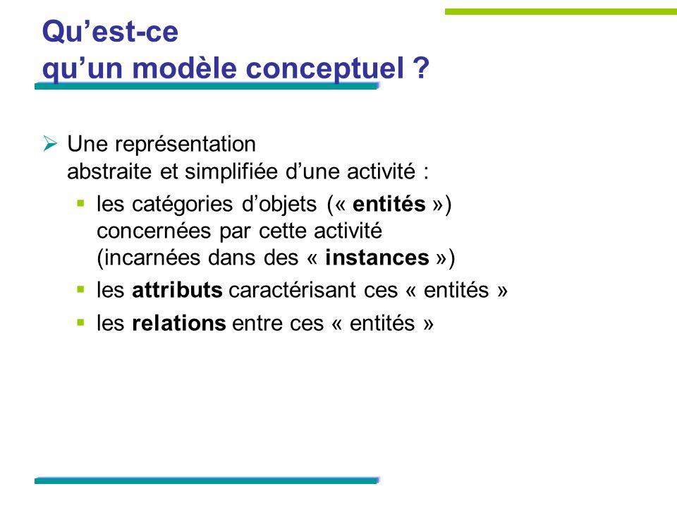 Quest-ce quun modèle conceptuel ? Une représentation abstraite et simplifiée dune activité : les catégories dobjets (« entités ») concernées par cette
