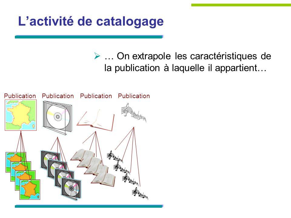 Lactivité de catalogage … On extrapole les caractéristiques de la publication à laquelle il appartient… Publication