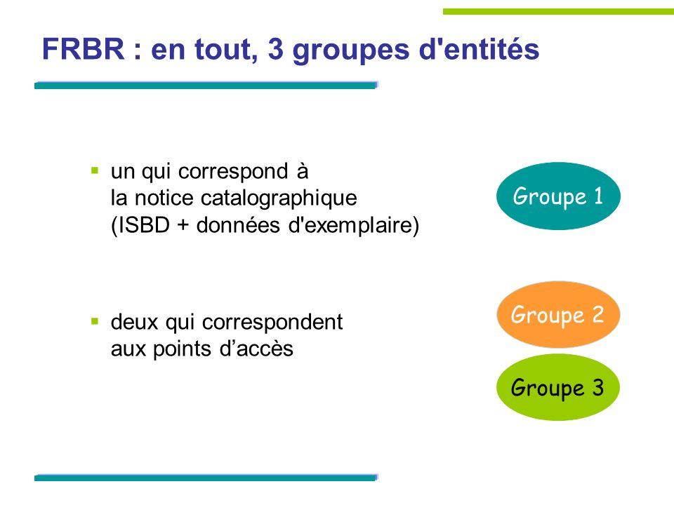 FRBR : en tout, 3 groupes d'entités un qui correspond à la notice catalographique (ISBD + données d'exemplaire) deux qui correspondent aux points dacc