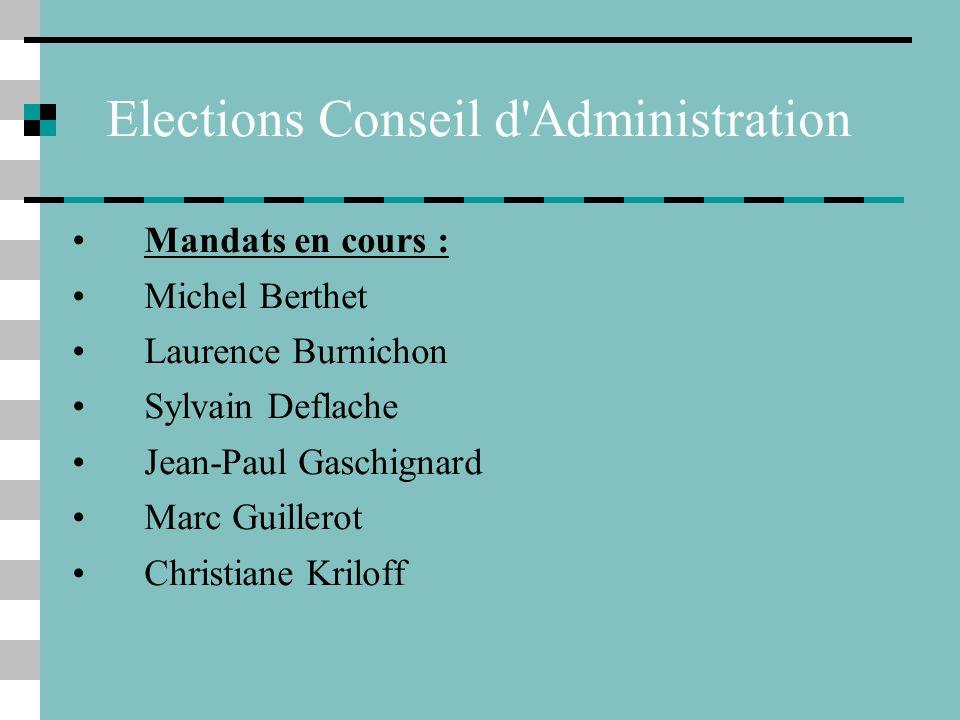 Elections Conseil d Administration Mandats en cours : Michel Berthet Laurence Burnichon Sylvain Deflache Jean-Paul Gaschignard Marc Guillerot Christiane Kriloff