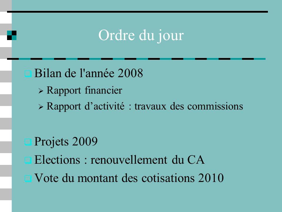Ordre du jour Bilan de l année 2008 Rapport financier Rapport dactivité : travaux des commissions Projets 2009 Elections : renouvellement du CA Vote du montant des cotisations 2010