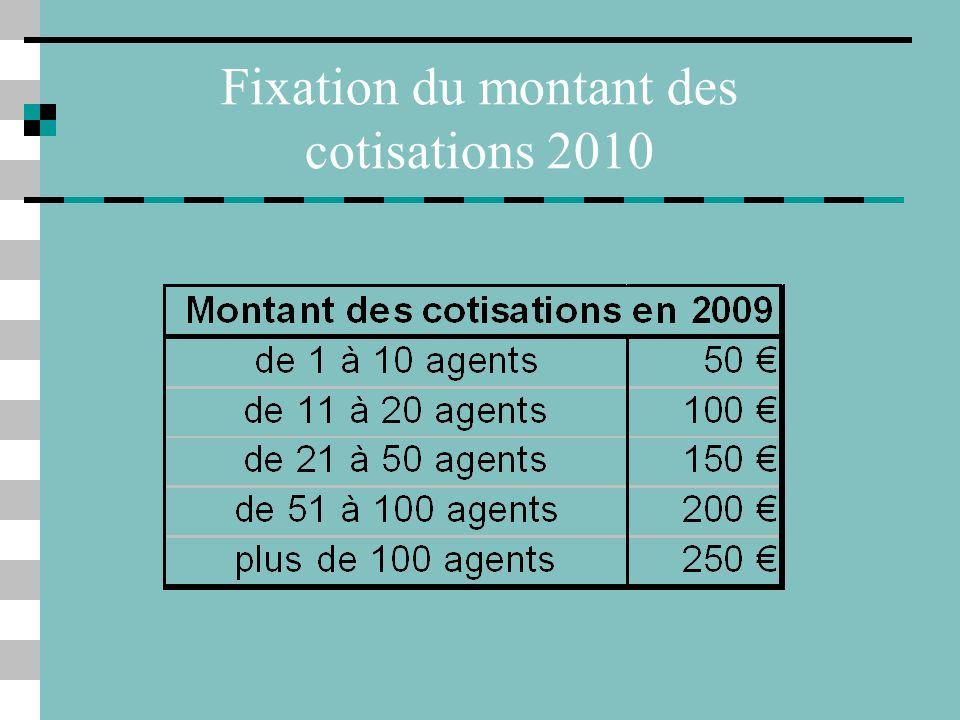 Fixation du montant des cotisations 2010