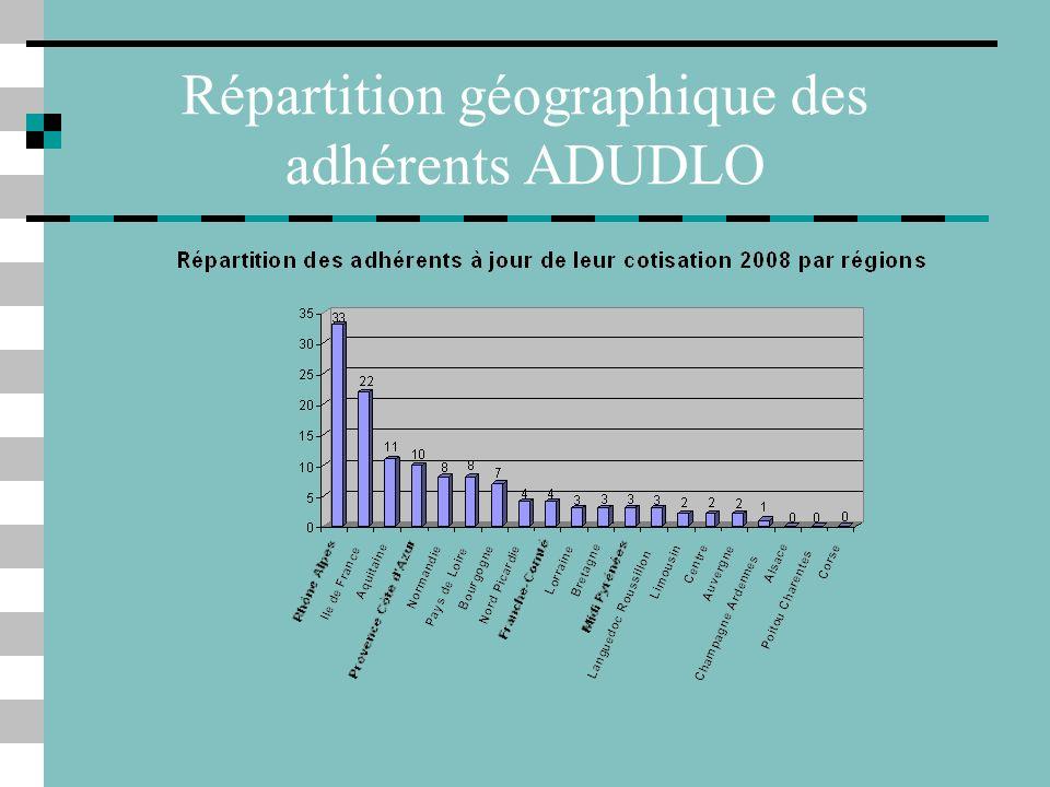 Répartition géographique des adhérents ADUDLO
