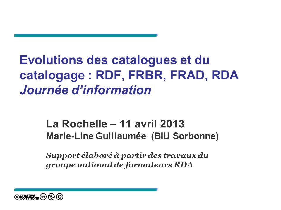 Et maintenant, les règles REICAT : règles de catalogage appliquées en Italie (2009) RDA 2010 (Resource Description and Access) : publication juin 2010 31 mars 2013 : la Bibliothèque du Congrès nappliquera plus que RDA http://www.loc.gov/catdir/cpso/news_rda_implementation_date.h tml http://www.loc.gov/catdir/cpso/news_rda_implementation_date.h tml Courant 2013 : au tour des bibliothèques nationales du Royaume-Uni, dAustralie, du Canada et dAllemagne