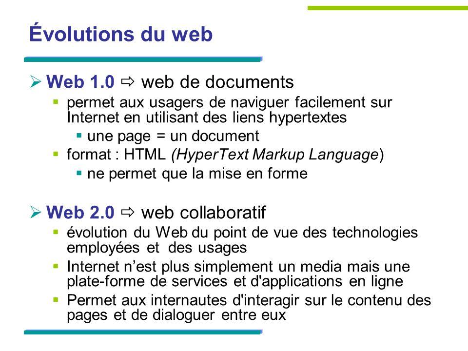 Évolutions du web Web 1.0 web de documents permet aux usagers de naviguer facilement sur Internet en utilisant des liens hypertextes une page = un doc
